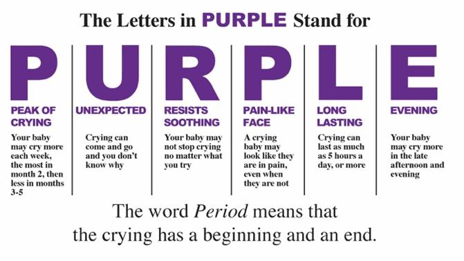 Period of Purple crying program; Sleepy Bub's post on shaken baby syndrome
